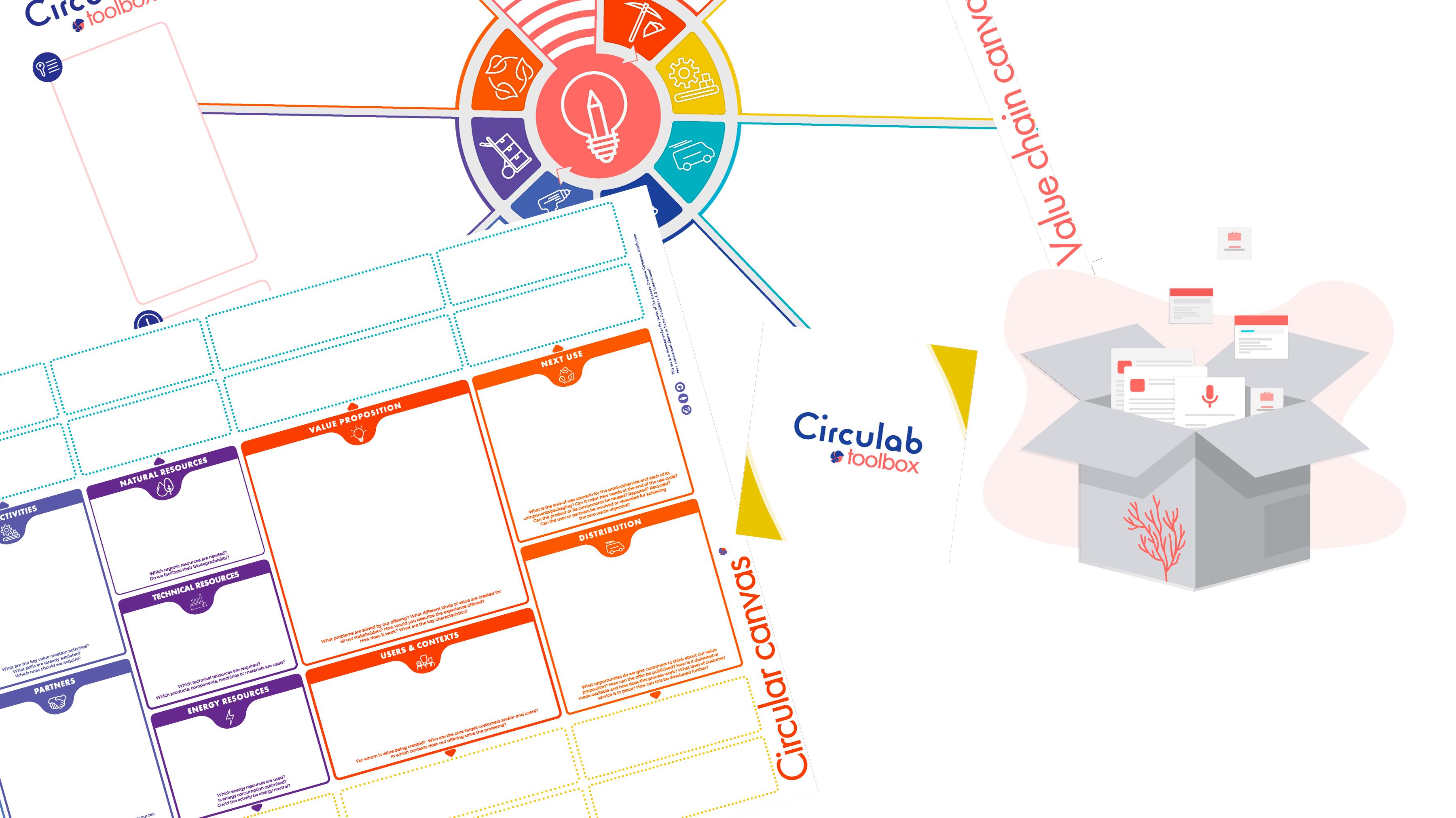 Aperçu des outils Circulab