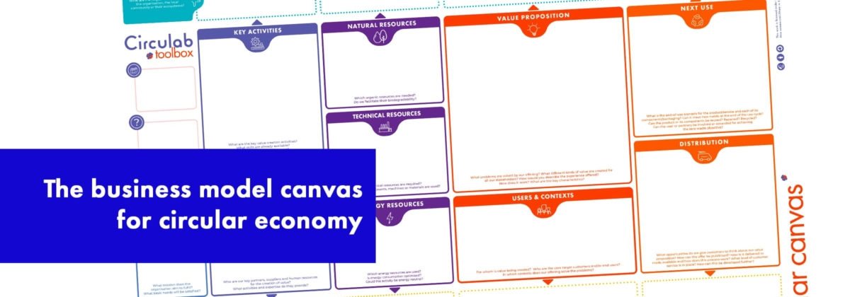 business model circular economy canvas