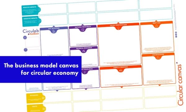 modèle d'entreprise toile d'économie circulaire